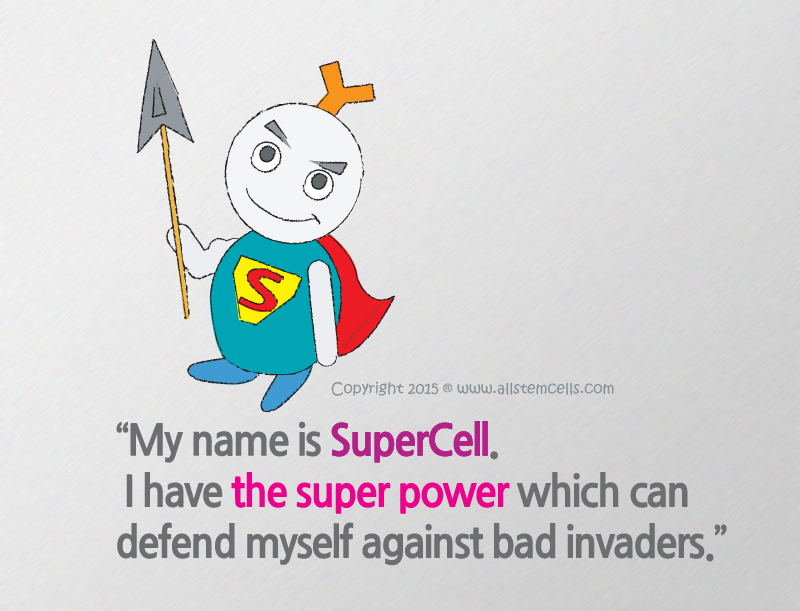 super_cell