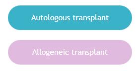 Autologous_transplant